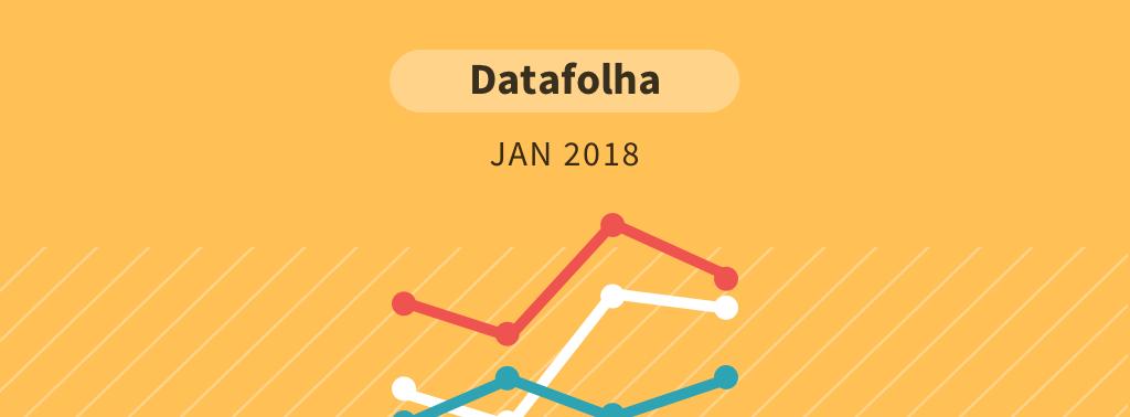 Pesquisa Datafolha – janeiro 2018
